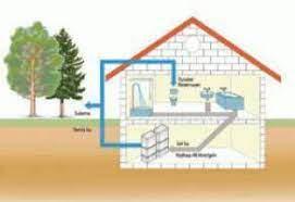 Gri Su Sistemleri Hakkında Bilinmesi Gerekenler